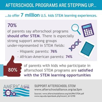 Afterschool Programs Stepping Up Infographic